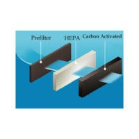 Hepa and Carbon Photo Catalyst Replacement Filter for ElectriQ EAP400D Air Purifiers