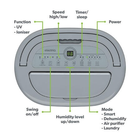25 litre Low Energy Smart Dehumidifier with Laundry Mode True HEPA and UV Air Purifier