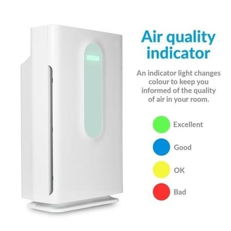 electriQ PM2.5 Air Purifier 7 stage cleaning with Air Quality Sensor and True HEPA Filter - great for homes and offices up to 140 sqm