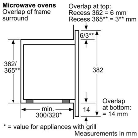 GRADE A1 - Bosch HMT75M551B 800W 17L Built-in Microwave Oven For 50cm Wide Cabinet Brushed Steel