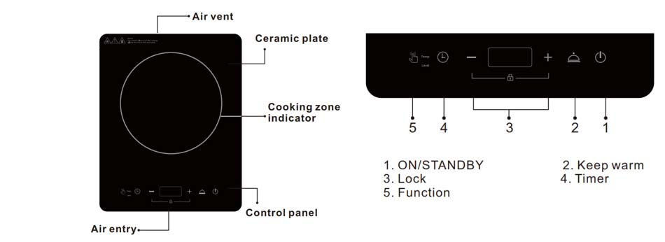 Induction_plate_controls