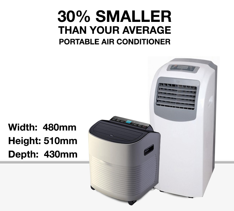 Electriq Compact 9000 Btu Small And Powerful Portable Air