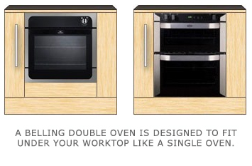 Belling Built Under Double Oven