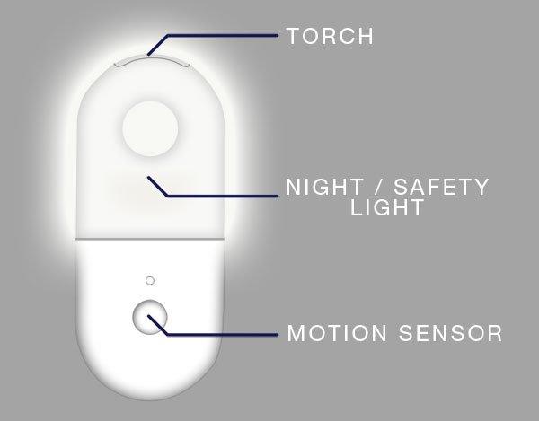 electriQ Night Light Features