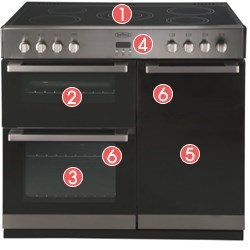Belling Db4 90e 90cm Electric Range Cooker Stainless