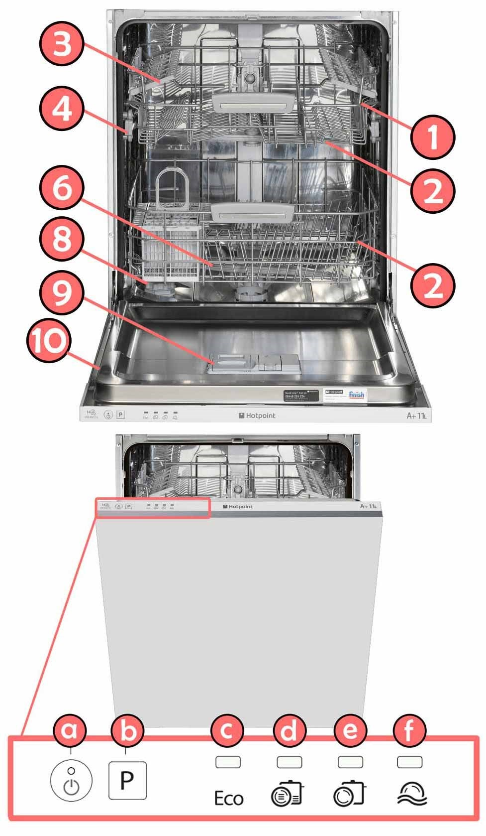 Hotpoint Ltb4m116 14 Place Fully Integrated Dishwasher
