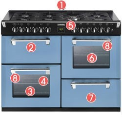 Stoves Richmond 1000DFT