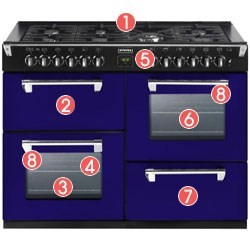 Stoves Richmond 1100DFT