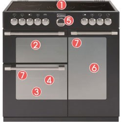 Stoves Sterling 900e 90cm Electric Range Cooker Black