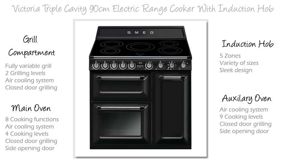 TR93IBL cooker