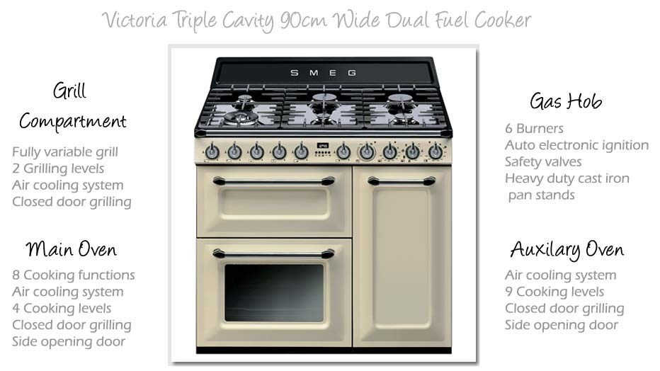 TR93 cooker
