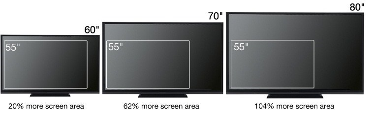 Cheap 55in tvs and above deals at appliances direct for Living room with 65 inch tv