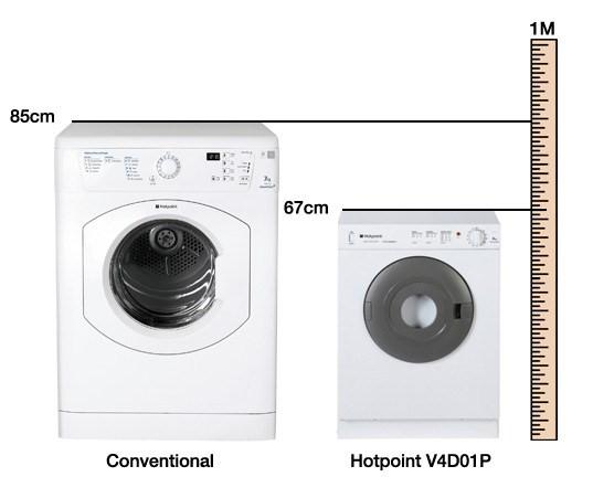 Hotpoint V4d01p 4kg Compact Freestanding Vented Tumble Dryer Polar White Appliances Direct